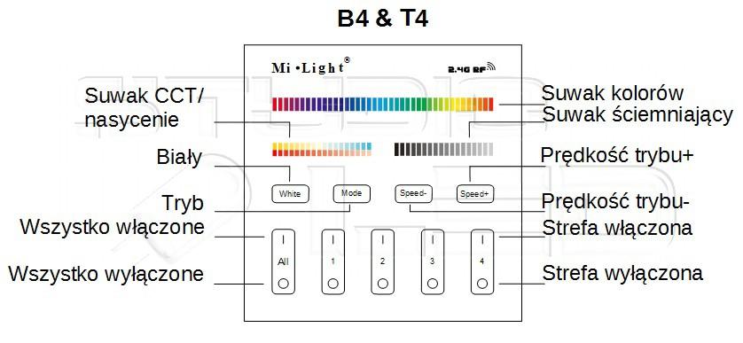 pilot_panelowy_strefowy_rgb_cct_milight_t4_2.jpg